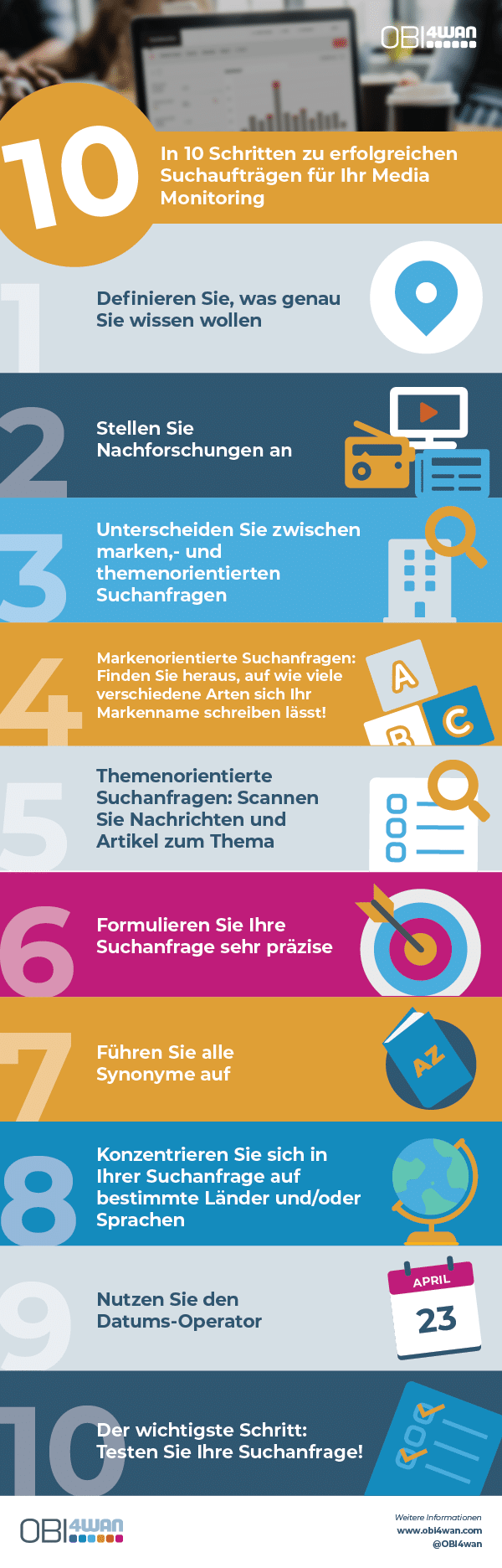 10-schritte-guide-suchanfragen-media-monitoring