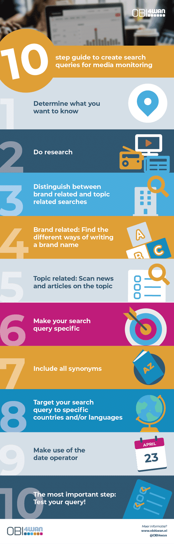 10-steps-guide-search-queries