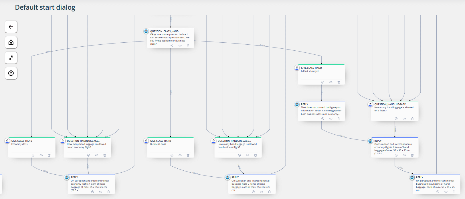 Chatbot platform