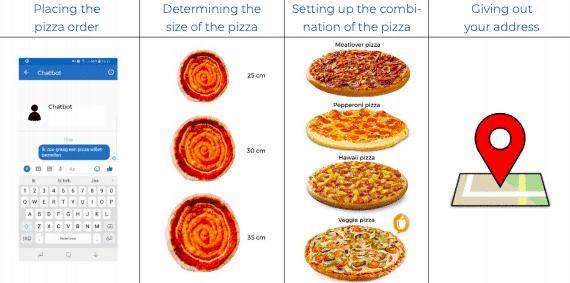 Pizza chatbot