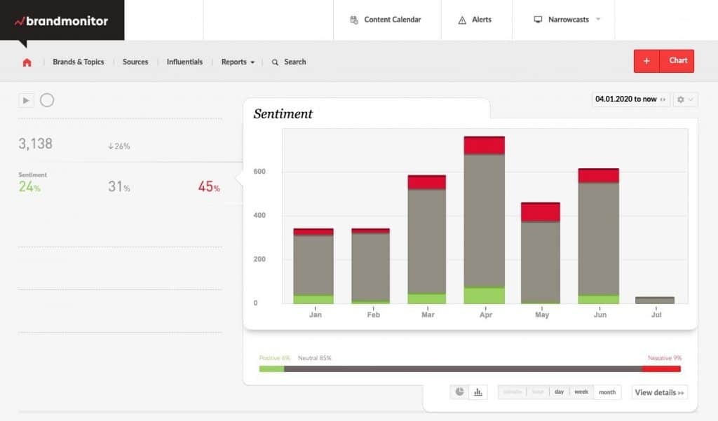OBI Brand Monitor vb   OBI4wan
