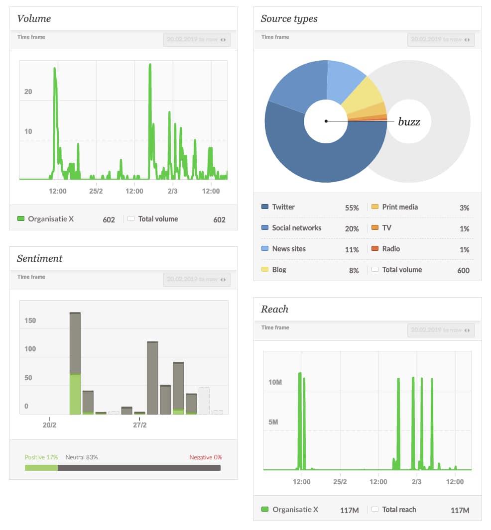 brand-monitor-smart.pr-rapportage-obi4wan