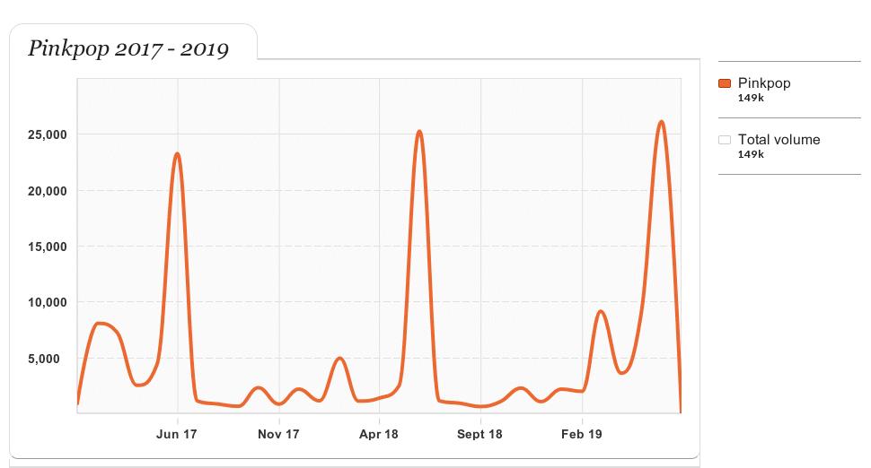 brandmonitor_volume_chart