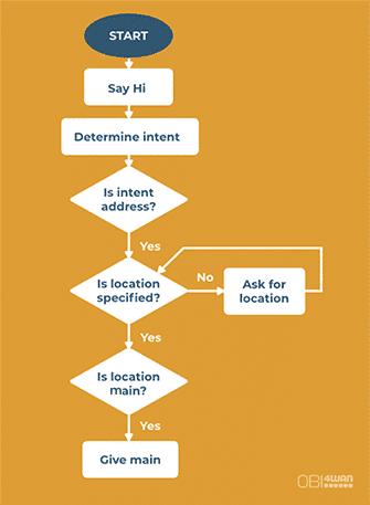 diagram1-alt