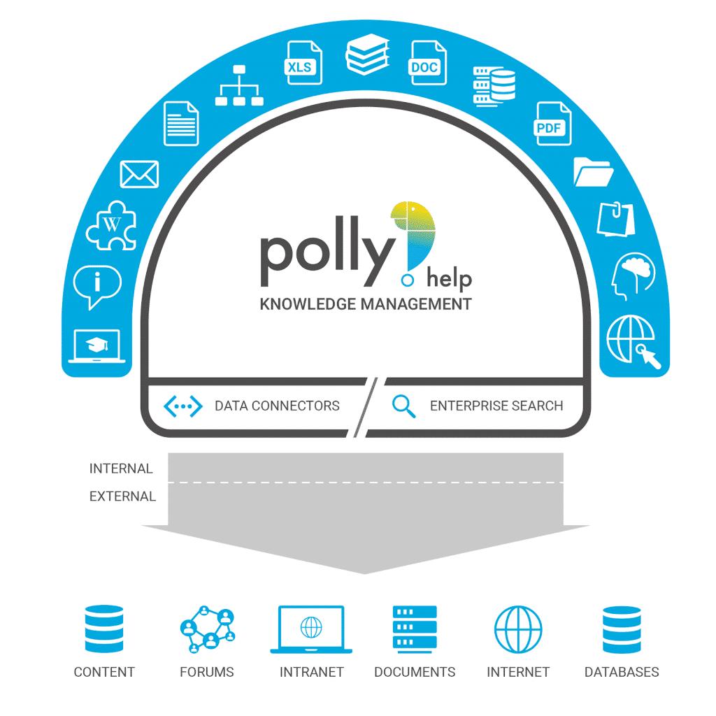 polly-1-1024x1024