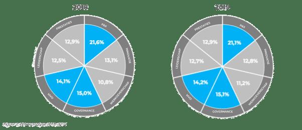 reptrak-driver-analysis-2018-2019