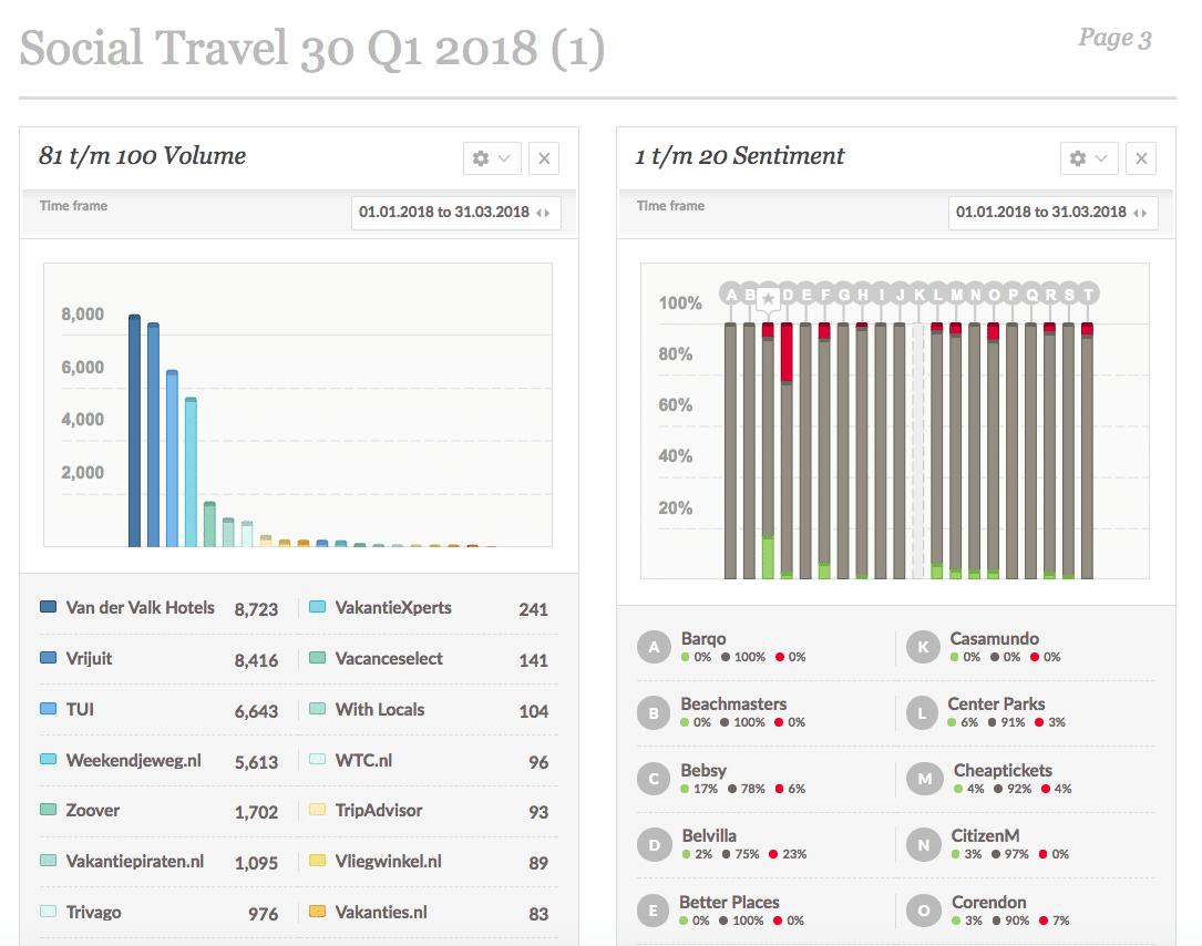 social-travel-emerce-OBI4wan