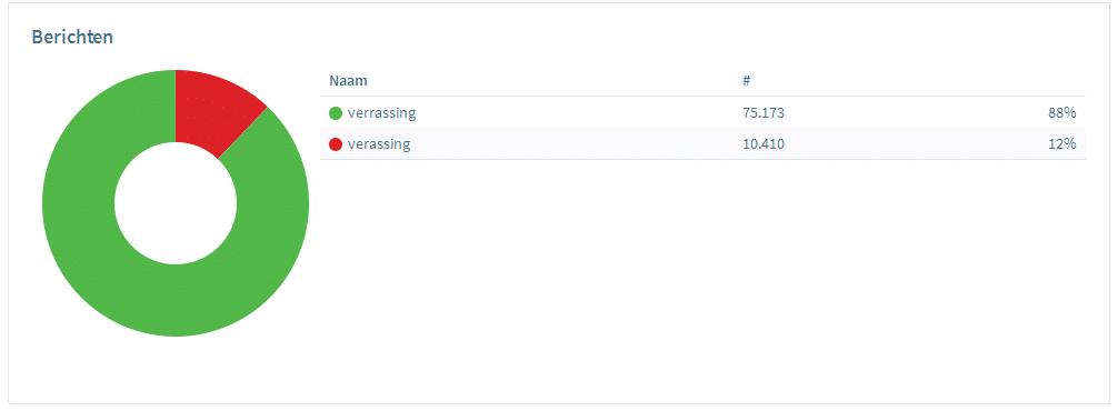 verrassing-taalfoutenondezoek-obi4wan