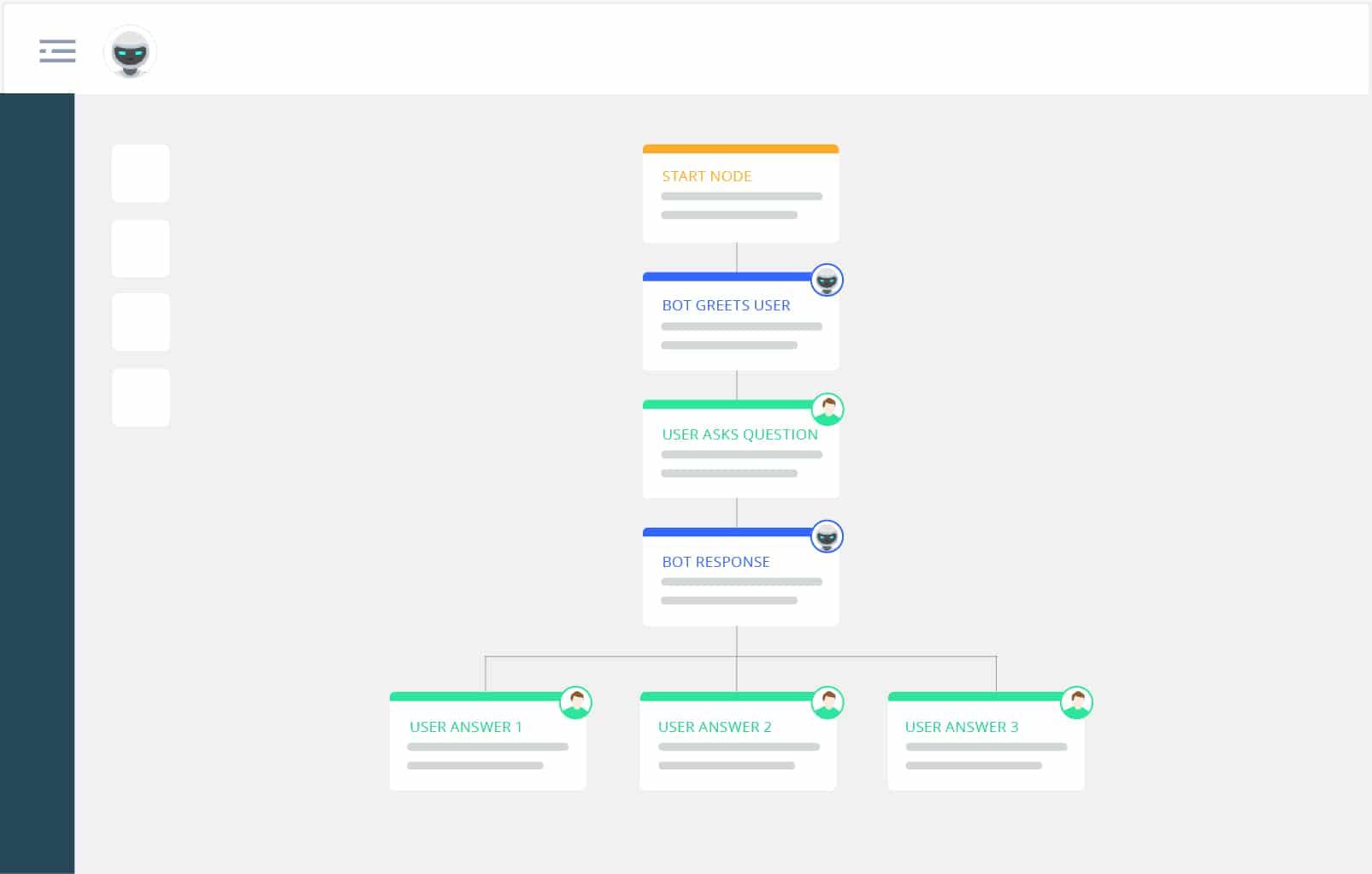 Chatbot bouwen OBI4wan