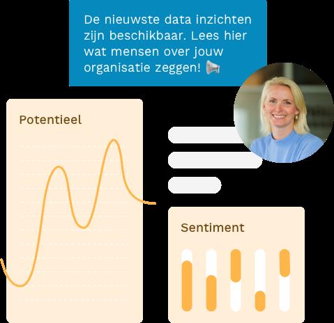 Header media monitoring OBI4wan NL