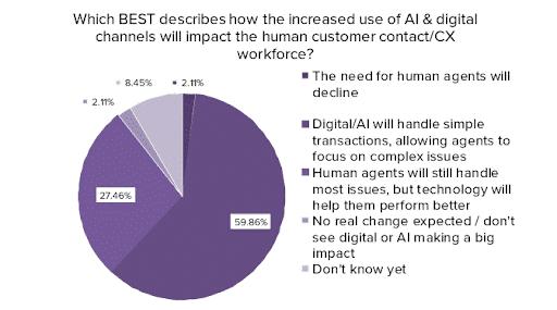 grafiek OBI4wan